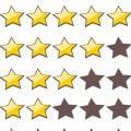 Зачем нужны оценки и рейтинги