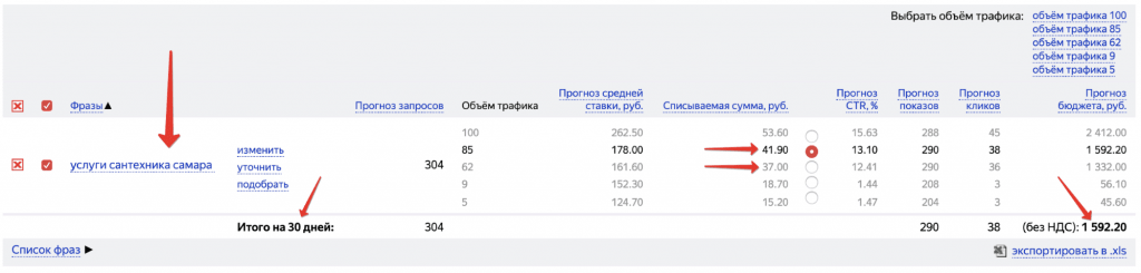 Узнать расходы конкурента на рекламную кампанию в Яндекс Директ.